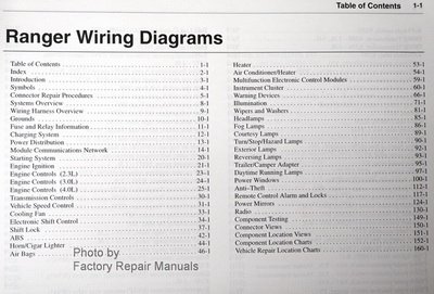 dodge ram 1500 stereo wiring dodge ram wiring diagram stereo quad – Dodge Ram 1500 Radio Wiring