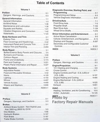 2015 Tahoe Suburban Yukon Denali Escalade Factory Service Manual Table of Contents 1