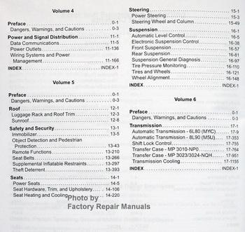 2015 Tahoe Suburban Yukon Denali Escalade Factory Service Manuals Table of Contents 2