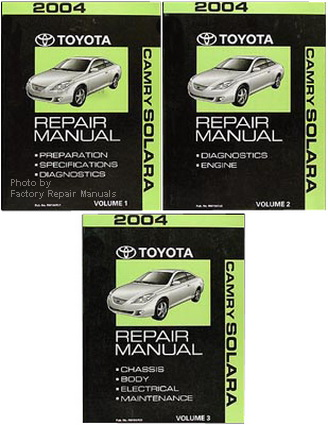 Toyota 2004 manual owners camry pdf