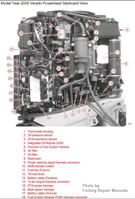 Mercury Verado 4-Stroke 200 225 250 275 Outboard Factory Service Manual  CD-ROM