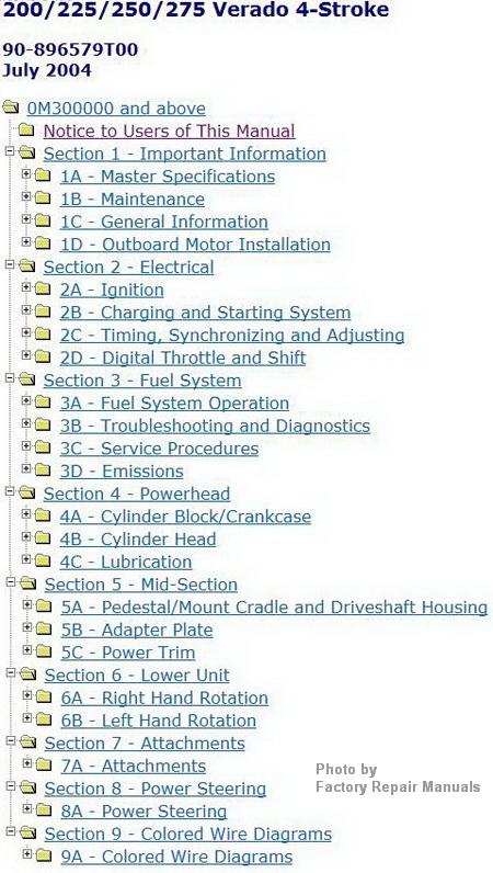 Mercury Outboard Verado 200 225 250 & 275 4-Stroke Outboard Factory Shop Service Manual Table of Contents