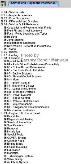 2012 Jeep Grand Cherokee Factory Service Manual Cd-rom Original Shop Repair