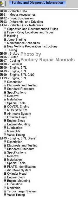 2012 dodge ram 1500 service manual