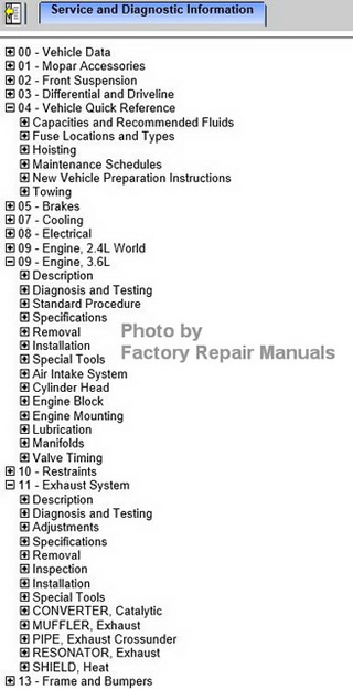 2013 Chrysler 200  Dodge Avenger Factory Service Manual Cd-rom Original Shop Repair