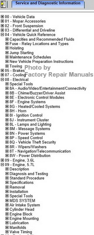 2013 dodge charger factory service manual cd original shop repair rh factoryrepairmanuals com repair manual 2013 chrysler town and country service manual for 2013 chrysler 200