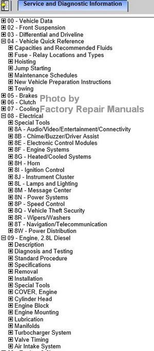 2013 jeep wrangler factory service manual cd original shop repair rh factoryrepairmanuals com Jeep Wrangler Manual Interior 2013 jeep wrangler maintenance manual