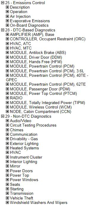 14 avenger toc4 2016 chrysler 200 factory service manual cd rom original shop 2014 chrysler 200 fuse box at soozxer.org