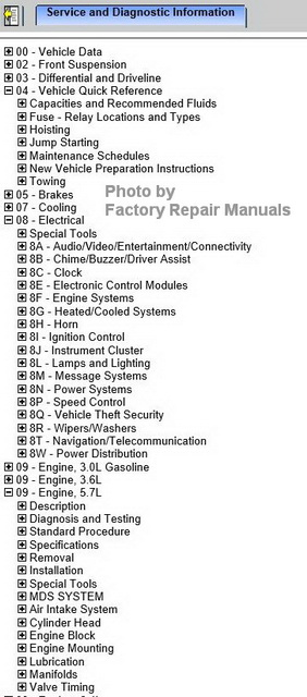2017 Chrysler 300 Series Service Manual Table of Contents Part One