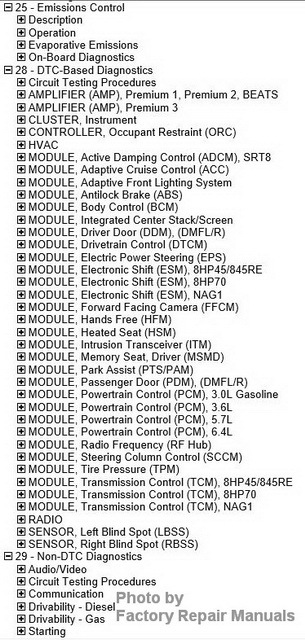 2017 Chrysler 300 Series Service Manual Table Of Contents Part three