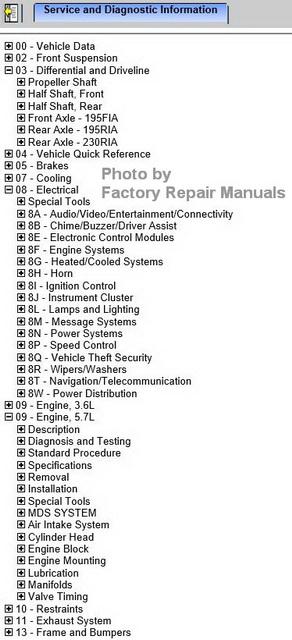 Dodge factory service user manuals user manuals array 2015 dodge durango factory service manual cd rom original shop rh factoryrepairmanuals com fandeluxe Gallery