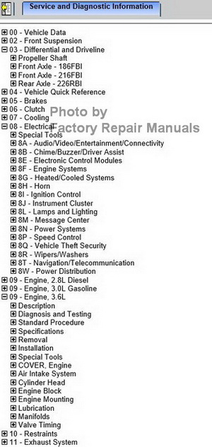 2017 Jeep Wrangler Service Manual Example Table of Contents Part One