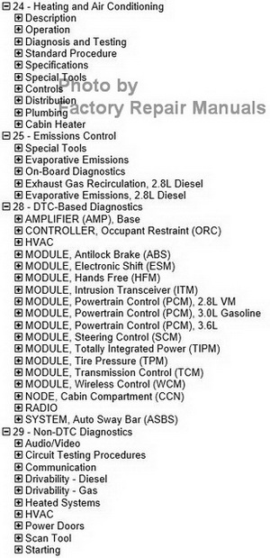 2017 Jeep Wrangler Service Manual Example Table of Contents Table Of Contents Part three