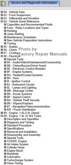 2016 Jeep Renegade Service Manual Table of Contents Part One