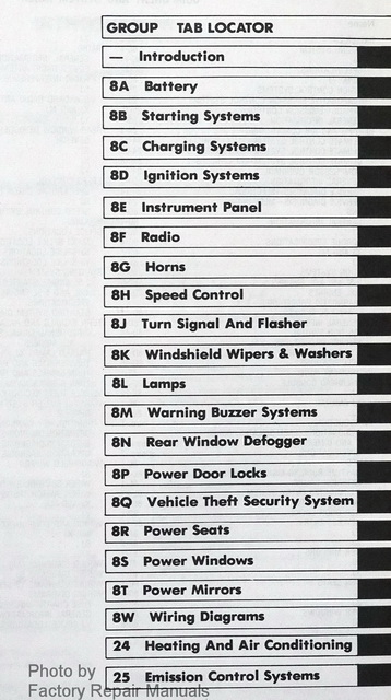 1991 Jeep Electrical, Heating-A/C & Emission Service Manual Table of Contents